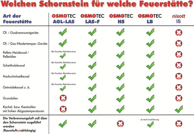 welcher-Schornstein1024sv0GdtehNApqh