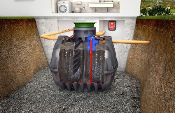 Graf Kläranlage Klaro easyOne 3750 L (1-5 EW) Einbehälteranlage, begehbar